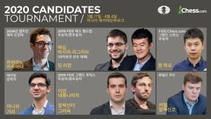 2020 세계체스연맹 도전자 결정전(FIDE Candidate Tournament) 정보