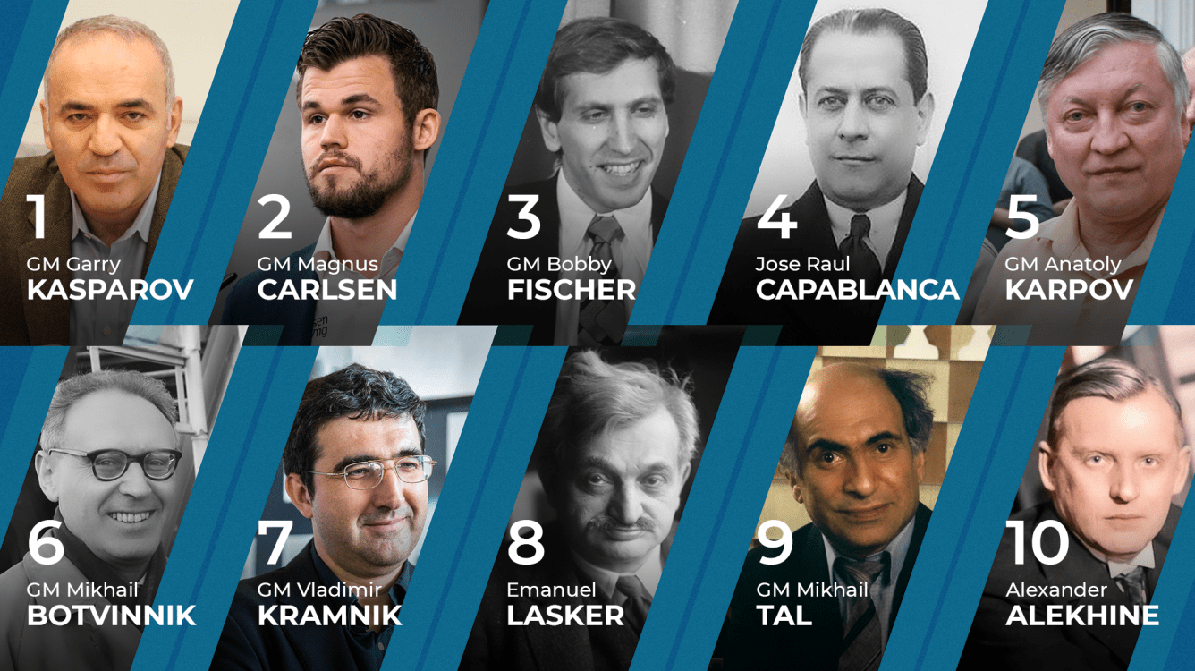 The 10 Best Chess Players Of All Time