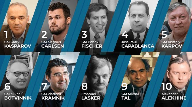 Les 10 meilleurs joueurs d'échecs de tous les temps