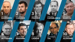 Die 10 besten Schachspieler aller Zeiten