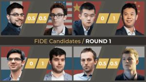 Turniej Kandydatów FIDE 2020: Informacje o turnieju
