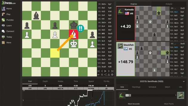 Incredible Bishop Endgame Played In Computer Chess Championship