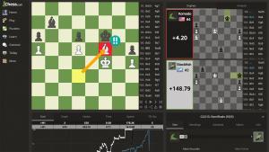Espectacular final de alfiles jugado en el Computer Chess Championship