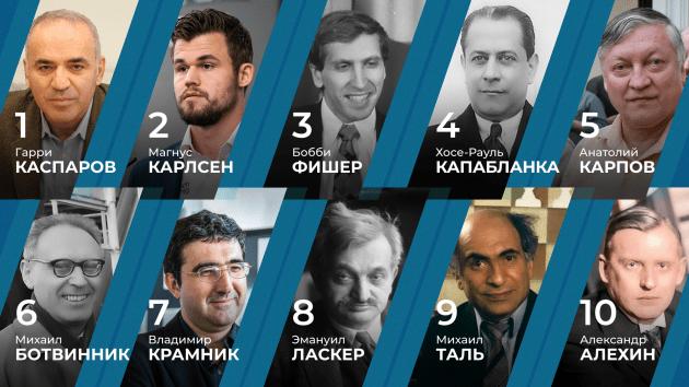 10 величайших шахматистов всех времен