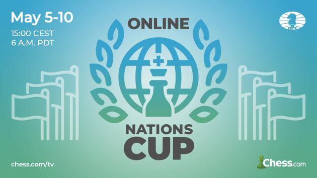 Coupe des Nations FIDE-Chess.com : Toutes les infos !