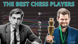 Los mejores ajedrecistas de todos los tiempos jugada a jugada