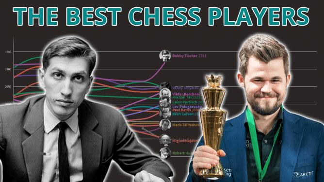 Die besten Schachspieler im Lauf der Zeit