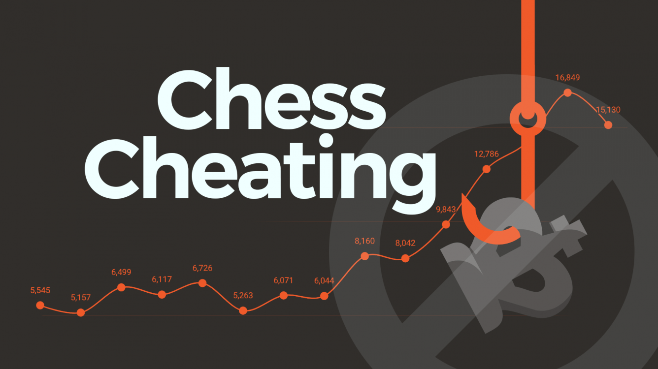 About Online Chess Cheating