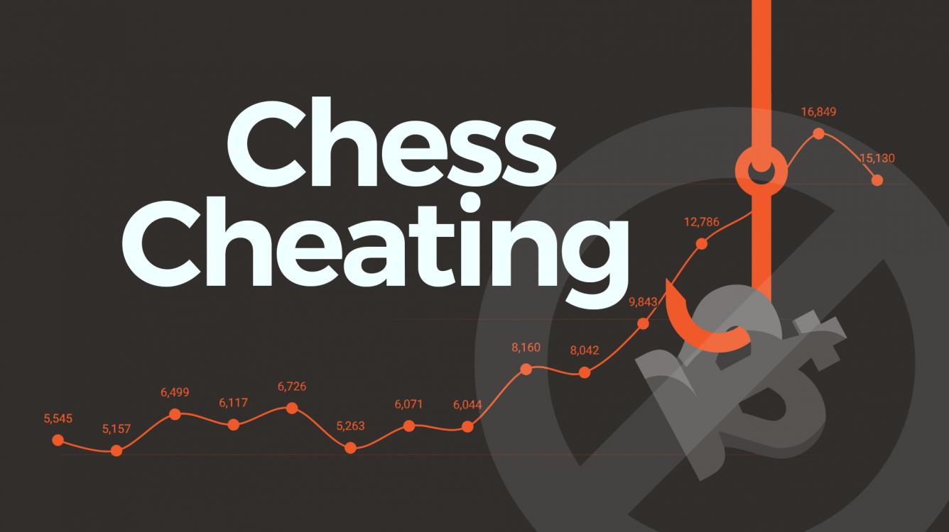 A sakk és az internetes csalások