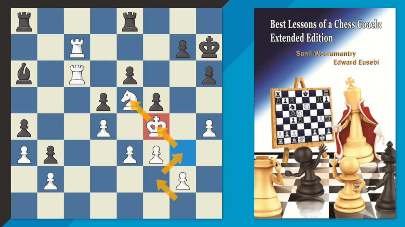 Review: 'Best Lessons Of A Chess Coach' By Sunil Weeramantry