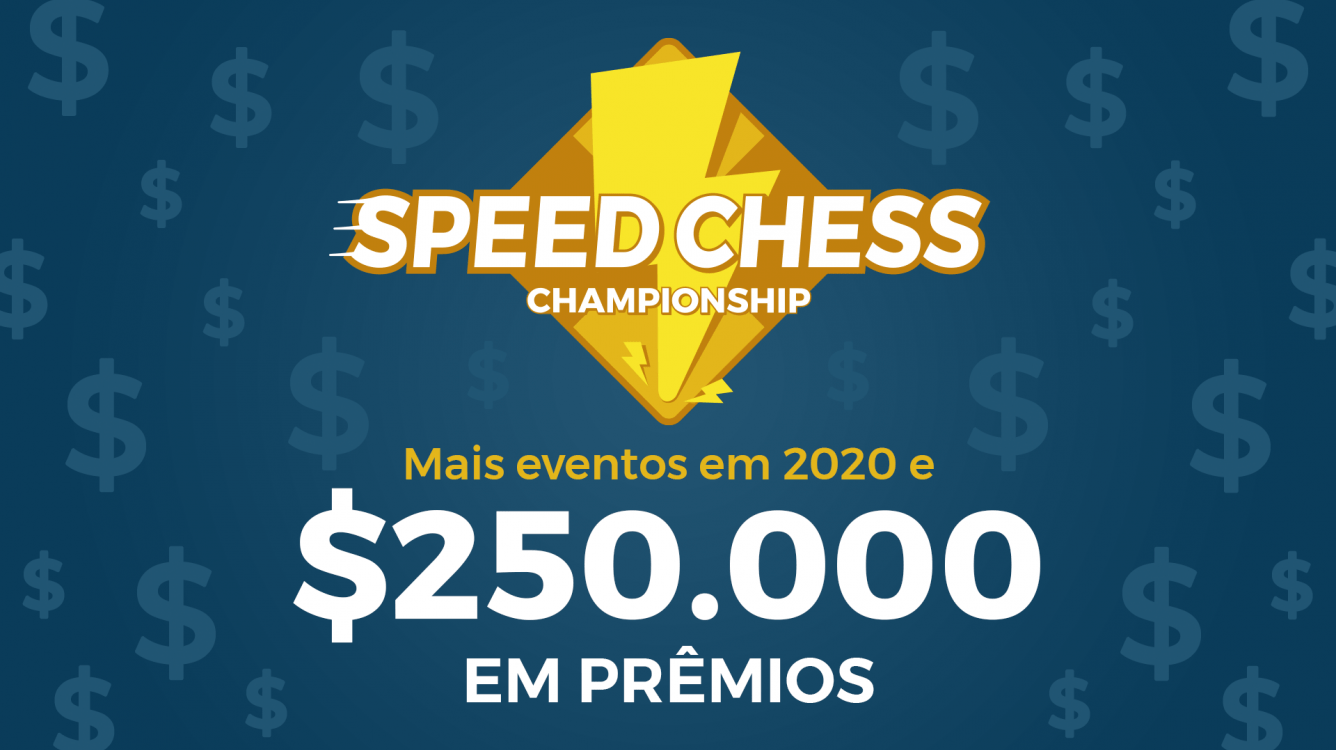 Speed Chess Championship 2020