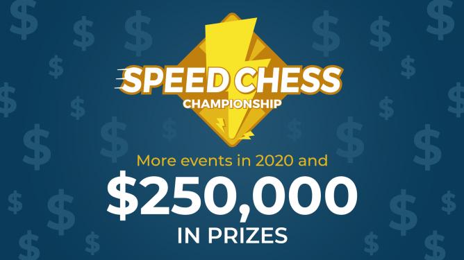 Speed Chess Championship 2020: Alle Informationen