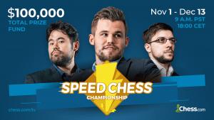 2020 Speed Chess Championship Infographics
