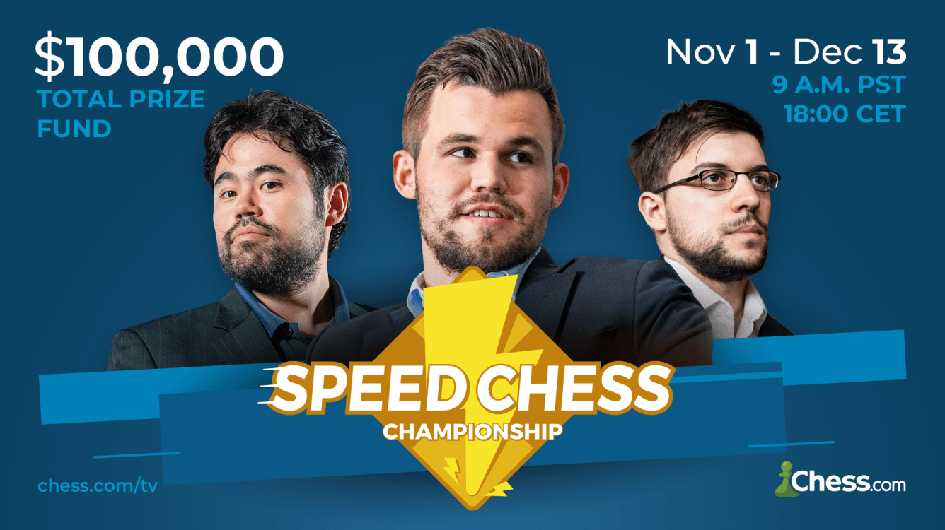 2020 Speed Chess Championship Infographics‎