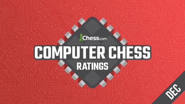 Chess.com Computer Ratings: Dec. 2020