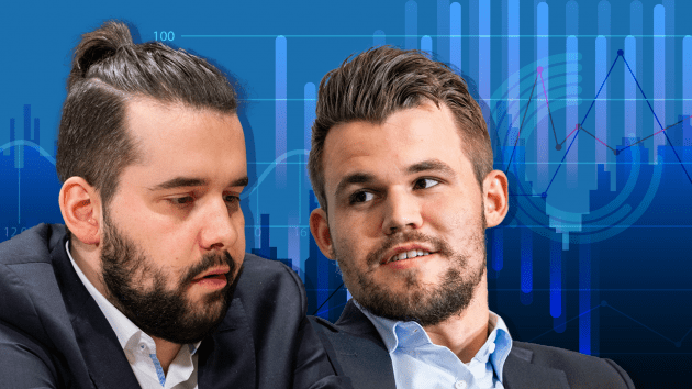 Carlsen vs. Nepomniachtchi: What Do The Numbers Say?