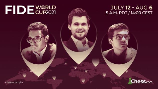 Der FIDE Weltcup 2021: Alle Informationen