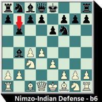 Nimzo-Indian Defense - Part 4