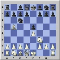 My First Opinions of Grandmaster Repertoire 13, The Open Spanish