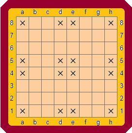Chaturanga…The lost game