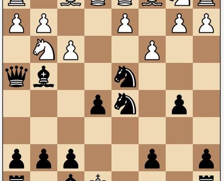 How the Internet has changed chess: Part 1
