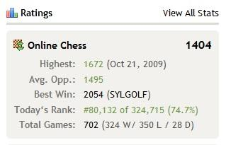 Beating an Expert (2054) from Canada on chess.com