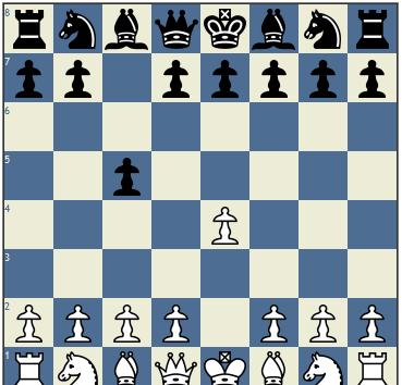 Sicilian Defense Opening (if we playing Black)