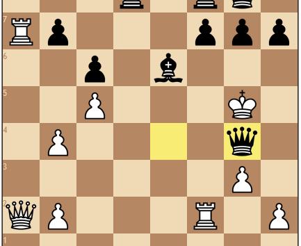Iranian Fury (Albin counter gambit)