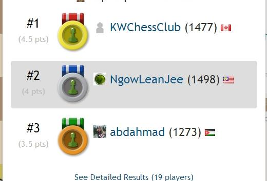 Online Chess Tournament