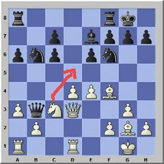 Chess moves (No comments on diagram).