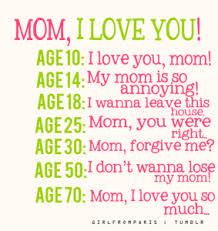 Stages of Love for a Mom