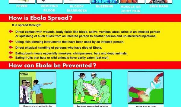 Ebola -awareness !!!!