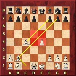 Golden Gambits, Danish Gambit
