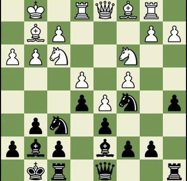 King's Indian Draw