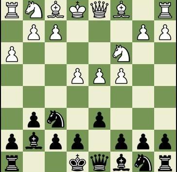 King's Indian Defense, Makagonov Variation (or Why Not to Underestimate Your Opponent)