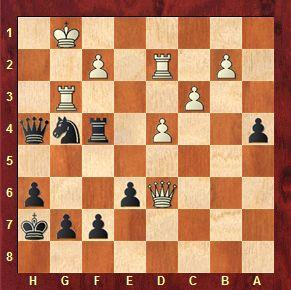 CHECKMATES OF THE DAY - 01.26.2015 - day 47