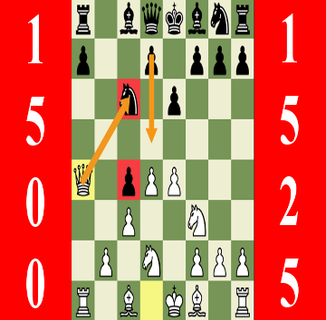 Chess Game Review #6 - 1500 vs 1525