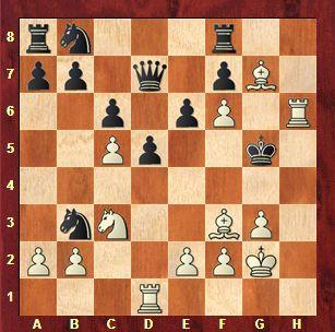 CHECKMATES OF THE DAY - 03.09.2015 - day 89