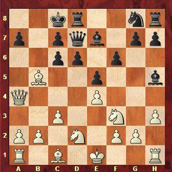 CHECKMATES OF THE DAY - 04.13.2015 - day 124