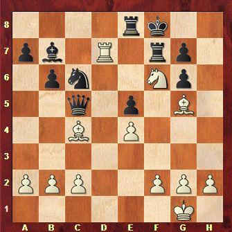 CHECKMATES OF THE DAY - 04.16.2015 - day 127