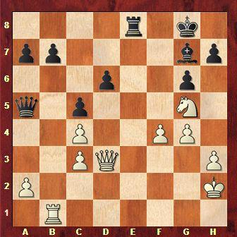 CHECKMATES OF THE DAY - 04.17.2015 - day 128