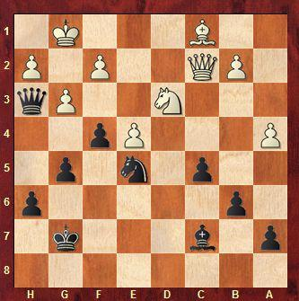 CHECKMATES OF THE DAY - 04.23.2015 - day 134