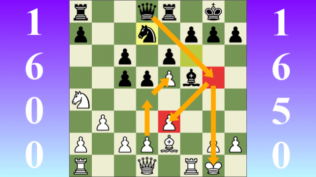 Chess Game Review #7 - 1600 vs 1650