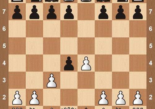 Danish Gambit Guide (+Variations)