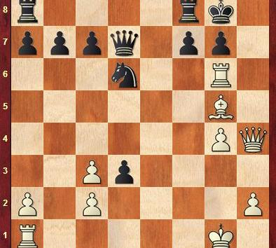 CHECKMATES OF THE DAY - 06.16.2015 - day 188