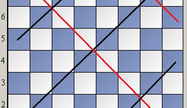 How to mentally visualise any square in terms of its colour and diagonals [PART 1]