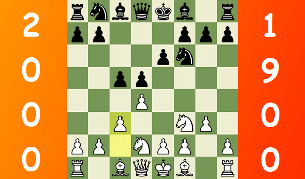 Chess Game Review #9 - 2000 vs 1900