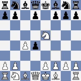 Attacking patterns (2)