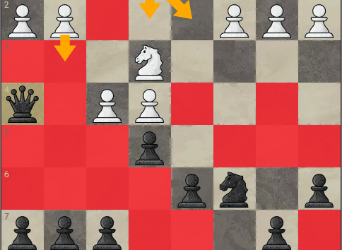 Looking for the best chess analysis strategy