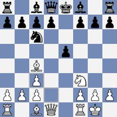 What is development? - Italian-4-Knights Gambit Line